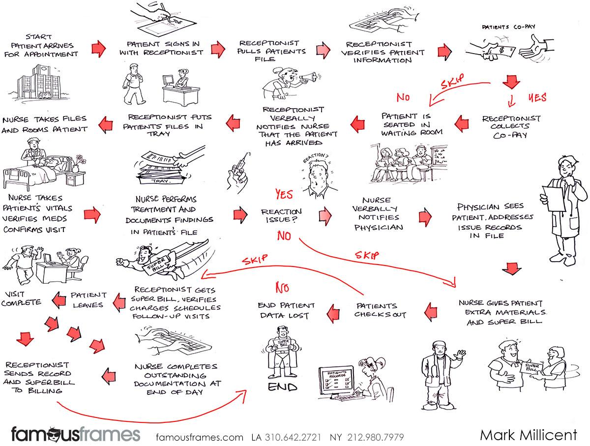 Mark Millicent*'s Whiteboard storyboard art (Image #93_123_1498677704)